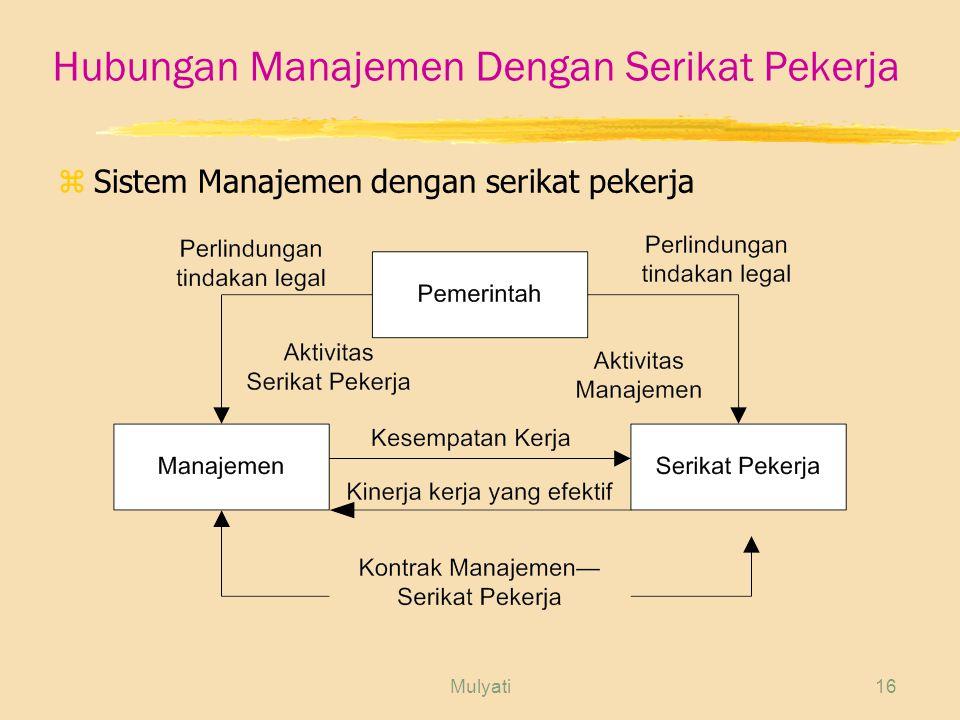 Mulyati16 Hubungan Manajemen Dengan Serikat Pekerja zSistem Manajemen dengan serikat pekerja