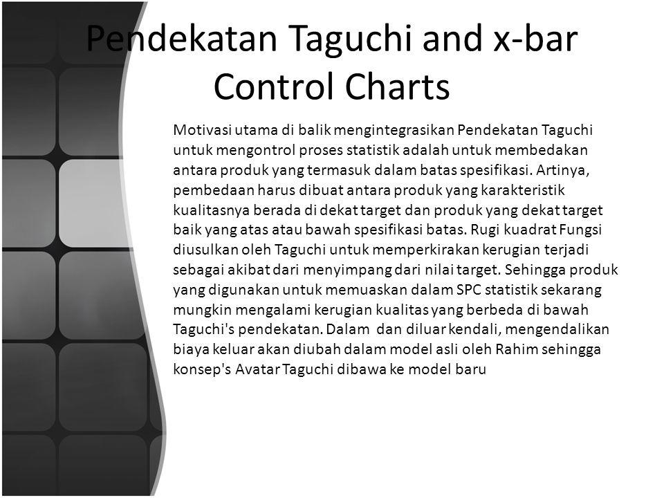 Pendekatan Taguchi and x-bar Control Charts Motivasi utama di balik mengintegrasikan Pendekatan Taguchi untuk mengontrol proses statistik adalah untuk membedakan antara produk yang termasuk dalam batas spesifikasi.