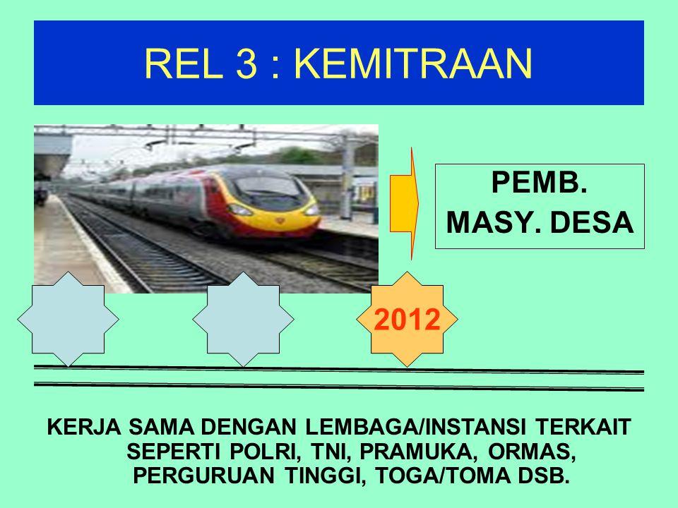 REL 3 : KEMITRAAN PEMB.MASY.