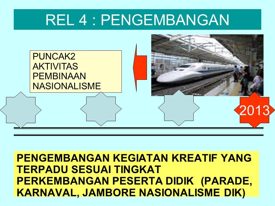 REL 4 : PENGEMBANGAN PENGEMBANGAN KEGIATAN KREATIF YANG TERPADU SESUAI TINGKAT PERKEMBANGAN PESERTA DIDIK (PARADE, KARNAVAL, JAMBORE NASIONALISME DIK) PUNCAK2 AKTIVITAS PEMBINAAN NASIONALISME 2013