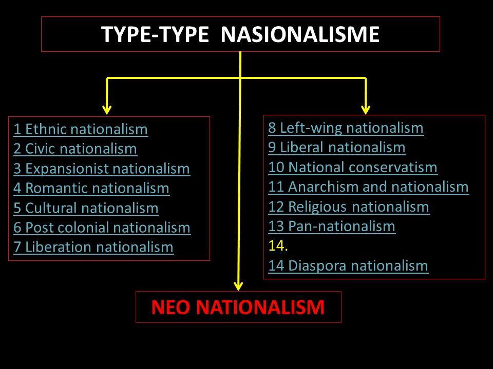 TYPE-TYPE NASIONALISME 1 Ethnic nationalism 2 Civic nationalism 3 Expansionist nationalism 4 Romantic nationalism 5 Cultural nationalism 6 Post coloni