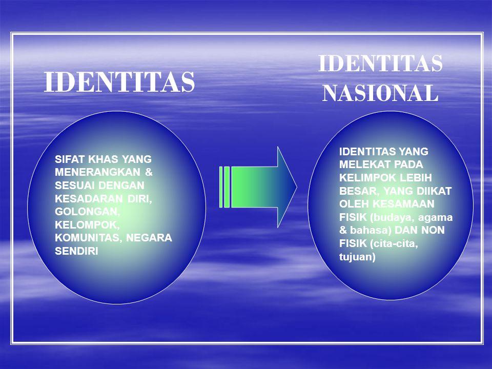 IDENTITAS IDENTITAS NASIONAL SIFAT KHAS YANG MENERANGKAN & SESUAI DENGAN KESADARAN DIRI, GOLONGAN, KELOMPOK, KOMUNITAS, NEGARA SENDIRI IDENTITAS YANG