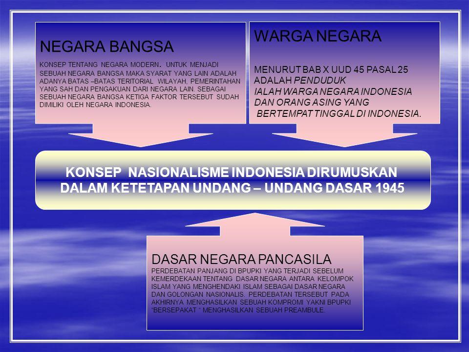 KONSEP NASIONALISME INDONESIA DIRUMUSKAN DALAM KETETAPAN UNDANG – UNDANG DASAR 1945 NEGARA BANGSA KONSEP TENTANG NEGARA MODERN. UNTUK MENJADI SEBUAH N