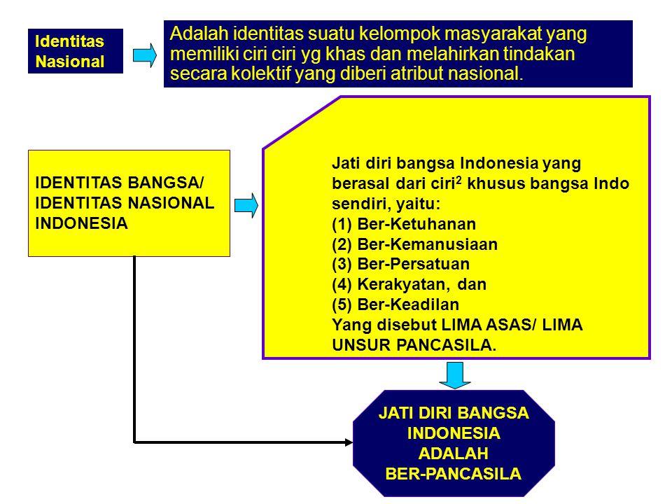 IDENTITAS BANGSA/ IDENTITAS NASIONAL INDONESIA Jati diri bangsa Indonesia yang berasal dari ciri 2 khusus bangsa Indo sendiri, yaitu: (1) Ber-Ketuhana