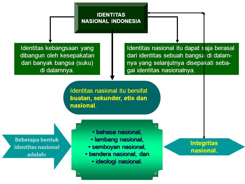 DIAGRAM HUB 4 POKOK PIKIRAN UUD 1945 FUNDAMEN MORAL NEGARA Ketuhanan Yang Maha Esa menurut dasar Kemanusiaan Yang Adil dan Beradab menjiwai FUNDAMEN POLITIK NEGARA DASAR NEGARATUJUAN NEGARA SISTEM NEGARA Negara Persatuan melindungi segenap Bangsa Indonesia S-3 P- I Keadilan Sosial bagi Seluruh Rakyat S-5 P- II Kerakyatan Permusyawaratan Perwakilan P- IV S-1 & S-2 P- III S-4