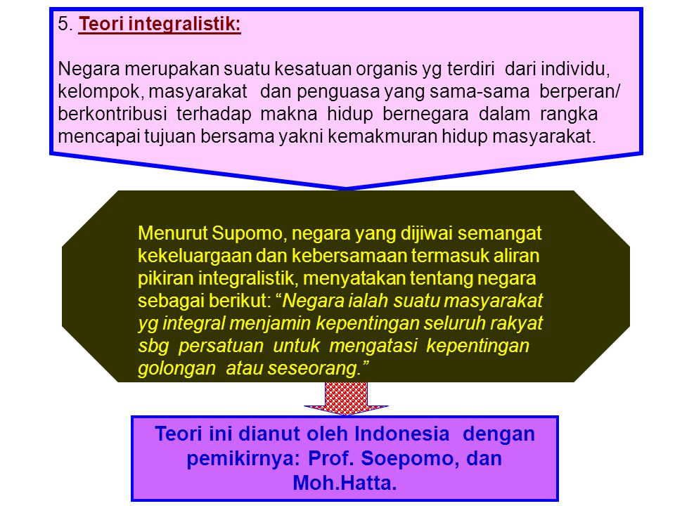 5. Teori integralistik: Negara merupakan suatu kesatuan organis yg terdiri dari individu, kelompok, masyarakat dan penguasa yang sama-sama berperan/ b