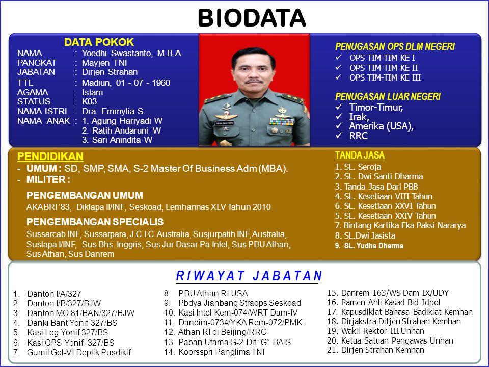 KESIMPULAN BELA NEGARA  HAK DAN KEWAJIBAN WARGA NEGARA DIK KEWARGA NEGARAAN DIK KEWARGA NEGARAAN LATSARMIL WAJIB LATSARMIL WAJIB PRAJURIT TNI WAJIB/ SUKARELA PRAJURIT TNI WAJIB/ SUKARELA PENGABDIAN SSI PROFESI PENGABDIAN SSI PROFESI 21  DISELENGGARAKAN MELALUI  CINTA TANAH AIR  SADAR BERBANGSA & BERNEGARA INDONESIA  YAKIN PADA PANCASILA  RELA BERKORBAN  KEMAMPUAN AWAL BELA NEGARA (FISIK & PSIKIS) BIN KESADARAN & SEMANGAT BELA NEGARA LINGKUNGAN PEMUKIMAN LINGKUNGAN PEMUKIMAN LINGKUNGAN PENDIDIKAN LINGKUNGAN PENDIDIKAN LINGKUNGAN PEKERJAAN LINGKUNGAN PEKERJAAN