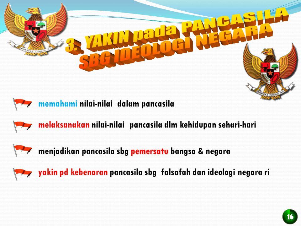 2. SADAR BERBANGSA DAN BERNEGARA INDONESIA MEMBINA KERUKUNAN, MENJAGA PERSATUAN & LINGKUNGAN TERKECIL (KELUARGA), KESATUAN DARI LINGKUNGAN TERKECIL (K