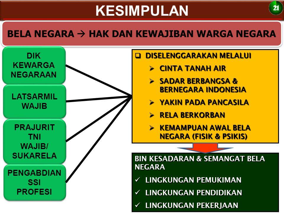 KESADARAN BELA NEGARA sebagai sebuah upaya untuk mewujudkan rakyat Indonesia yang memahami dan menghayati serta yakin untuk menunaikan hak dan kewajib