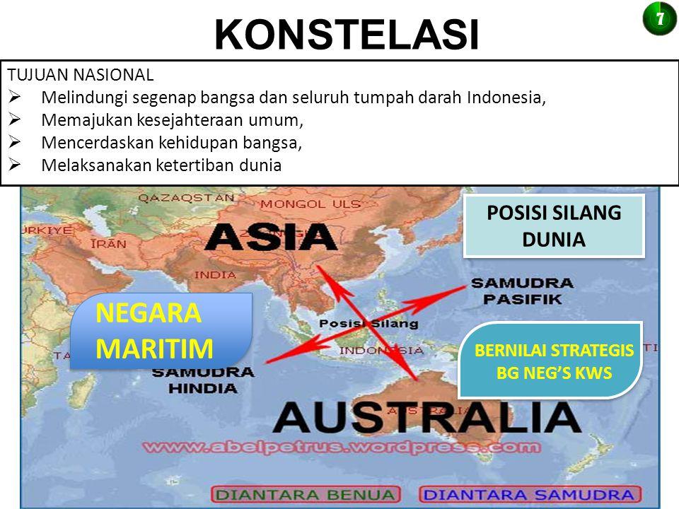 KONSTELASI GEOGRAFI NEGARA MARITIM BERNILAI STRATEGIS BG NEG'S KWS TUJUAN NASIONAL  Melindungi segenap bangsa dan seluruh tumpah darah Indonesia,  Memajukan kesejahteraan umum,  Mencerdaskan kehidupan bangsa,  Melaksanakan ketertiban dunia POSISI SILANG DUNIA 7