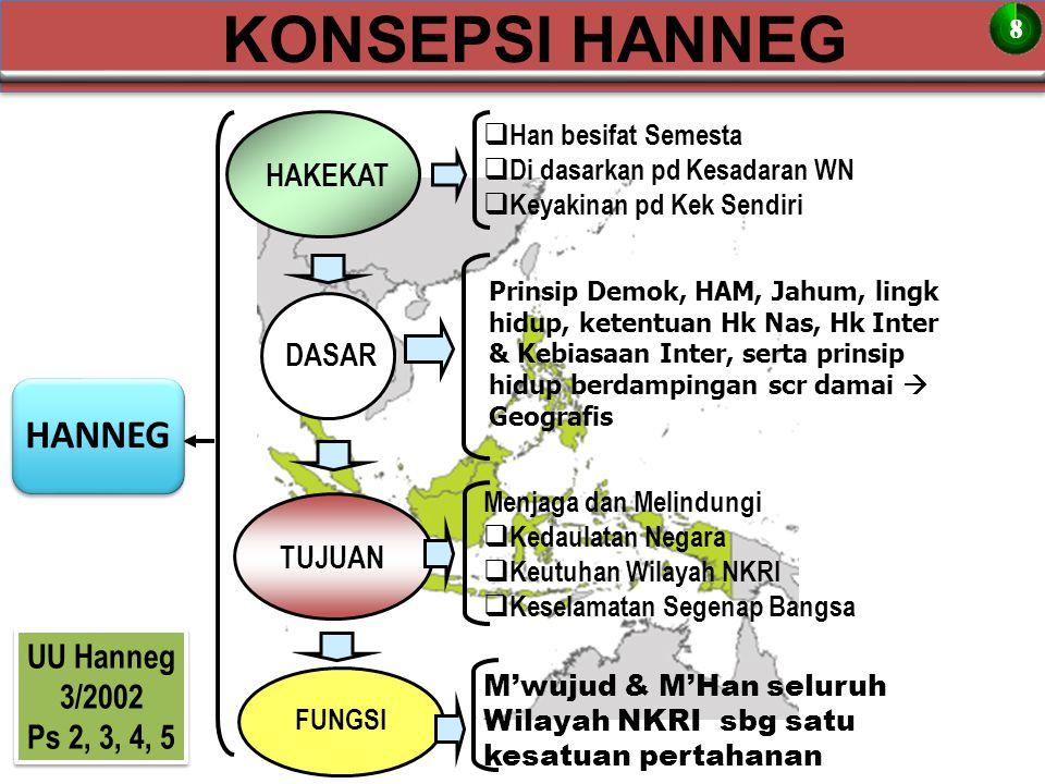 KONSTELASI GEOGRAFI NEGARA MARITIM BERNILAI STRATEGIS BG NEG'S KWS TUJUAN NASIONAL  Melindungi segenap bangsa dan seluruh tumpah darah Indonesia,  M