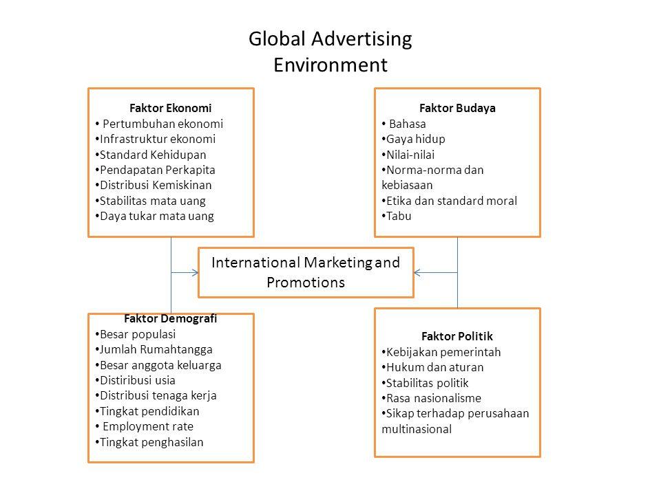 Global Advertising Environment Faktor Ekonomi Pertumbuhan ekonomi Infrastruktur ekonomi Standard Kehidupan Pendapatan Perkapita Distribusi Kemiskinan