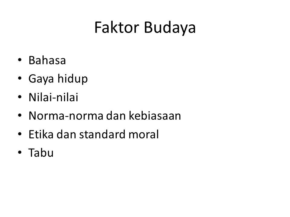 Faktor Budaya Bahasa Gaya hidup Nilai-nilai Norma-norma dan kebiasaan Etika dan standard moral Tabu