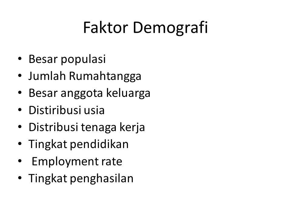Faktor Demografi Besar populasi Jumlah Rumahtangga Besar anggota keluarga Distiribusi usia Distribusi tenaga kerja Tingkat pendidikan Employment rate