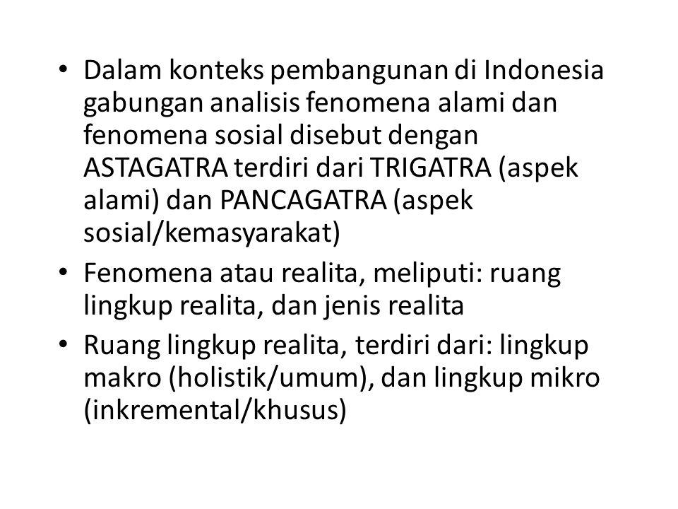 Dalam konteks pembangunan di Indonesia gabungan analisis fenomena alami dan fenomena sosial disebut dengan ASTAGATRA terdiri dari TRIGATRA (aspek alam