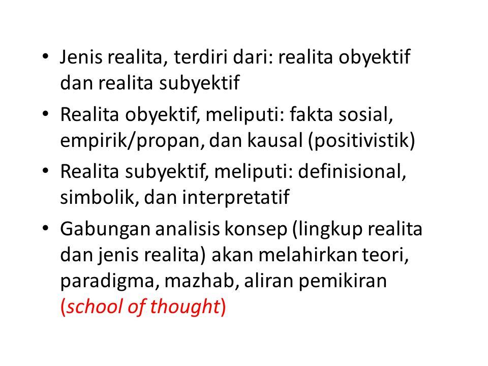 Jenis realita, terdiri dari: realita obyektif dan realita subyektif Realita obyektif, meliputi: fakta sosial, empirik/propan, dan kausal (positivistik