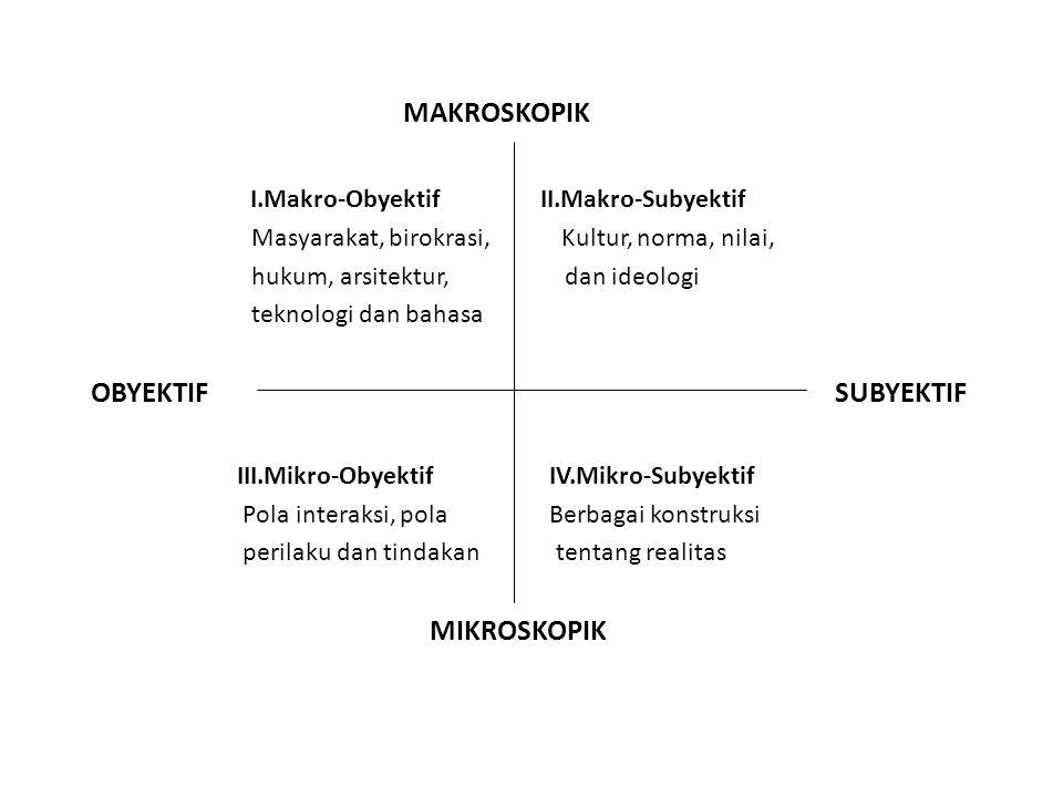 MAKROSKOPIK I.Makro-Obyektif II.Makro-Subyektif Masyarakat, birokrasi, Kultur, norma, nilai, hukum, arsitektur, dan ideologi teknologi dan bahasa OBYE