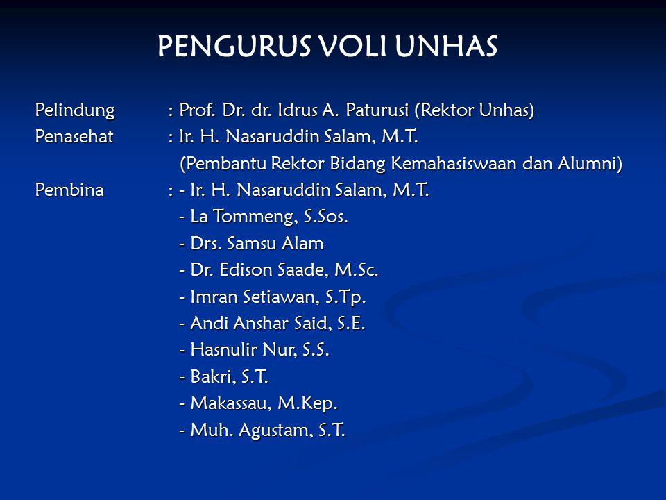 Pengurus Harian Ketua: Bayu Dwi Kresna Sekretaris: Yunianto Bendahara: Kurnia Rahma Daniaty Departemen Keorganisasian 1.