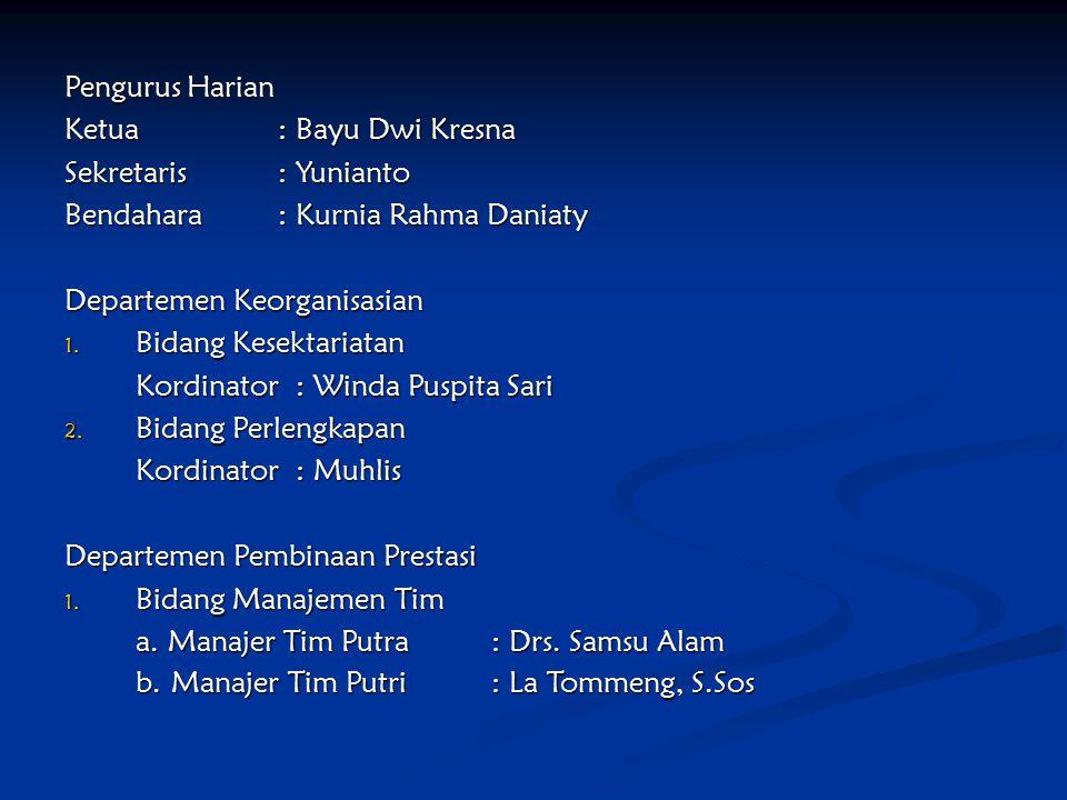 Pengurus Harian Ketua: Bayu Dwi Kresna Sekretaris: Yunianto Bendahara: Kurnia Rahma Daniaty Departemen Keorganisasian 1. Bidang Kesektariatan Kordinat