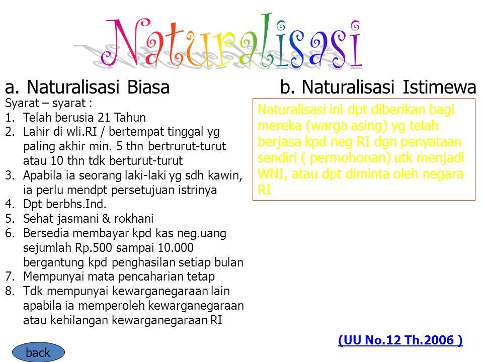 a. Naturalisasi Biasab. Naturalisasi Istimewa Syarat – syarat : 1.Telah berusia 21 Tahun 2.Lahir di wli.RI / bertempat tinggal yg paling akhir min. 5