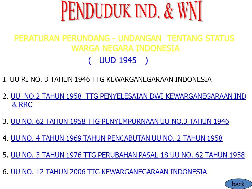 PERATURAN PERUNDANG - UNDANGAN TENTANG STATUS WARGA NEGARA INDONESIA 1. UU RI NO. 3 TAHUN 1946 TTG KEWARGANEGARAAN INDONESIA 2. UU NO.2 TAHUN 1958 TTG