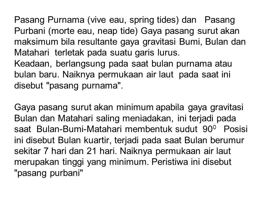 Pasang Purnama (vive eau, spring tides) dan Pasang Purbani (morte eau, neap tide) Gaya pasang surut akan maksimum bila resultante gaya gravitasi Bumi,