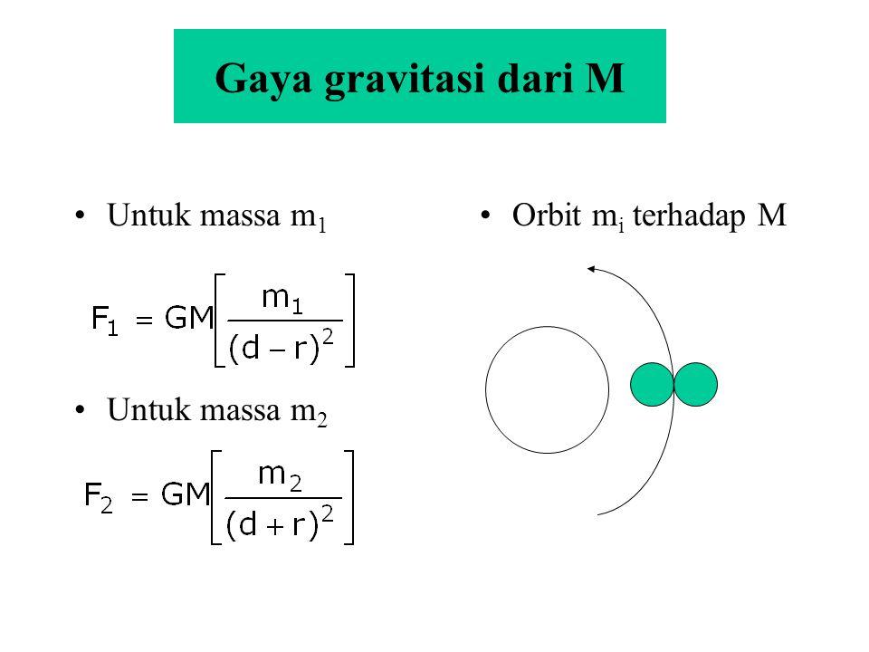 Gaya gravitasi dari M Untuk massa m 1 Untuk massa m 2 Orbit m i terhadap M