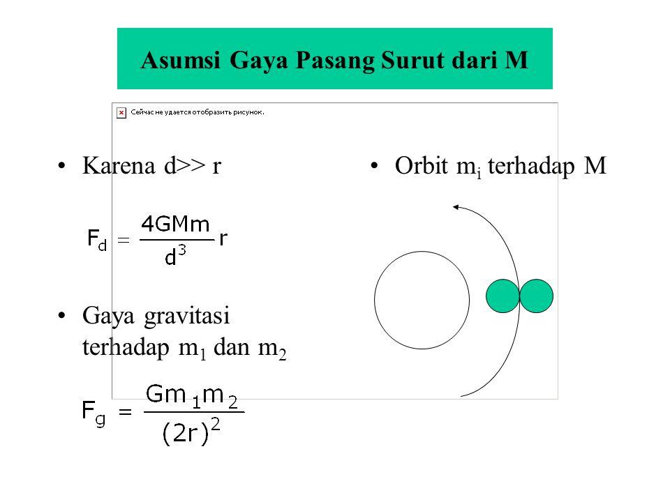 Asumsi Gaya Pasang Surut dari M Karena d>> r Gaya gravitasi terhadap m 1 dan m 2 Orbit m i terhadap M