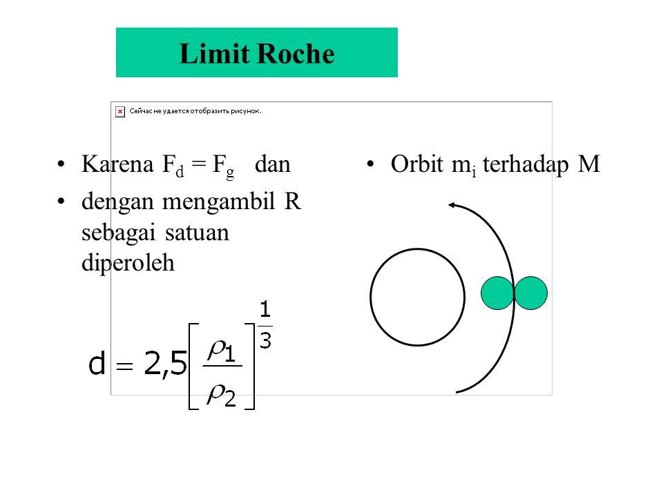 Limit Roche Karena F d = F g dan dengan mengambil R sebagai satuan diperoleh Orbit m i terhadap M