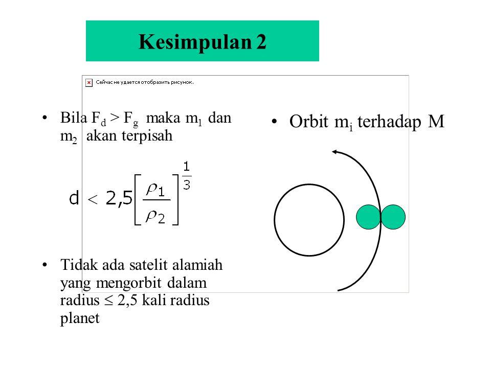 Kesimpulan 2 Bila F d > F g maka m 1 dan m 2 akan terpisah Tidak ada satelit alamiah yang mengorbit dalam radius  2,5 kali radius planet Orbit m i te