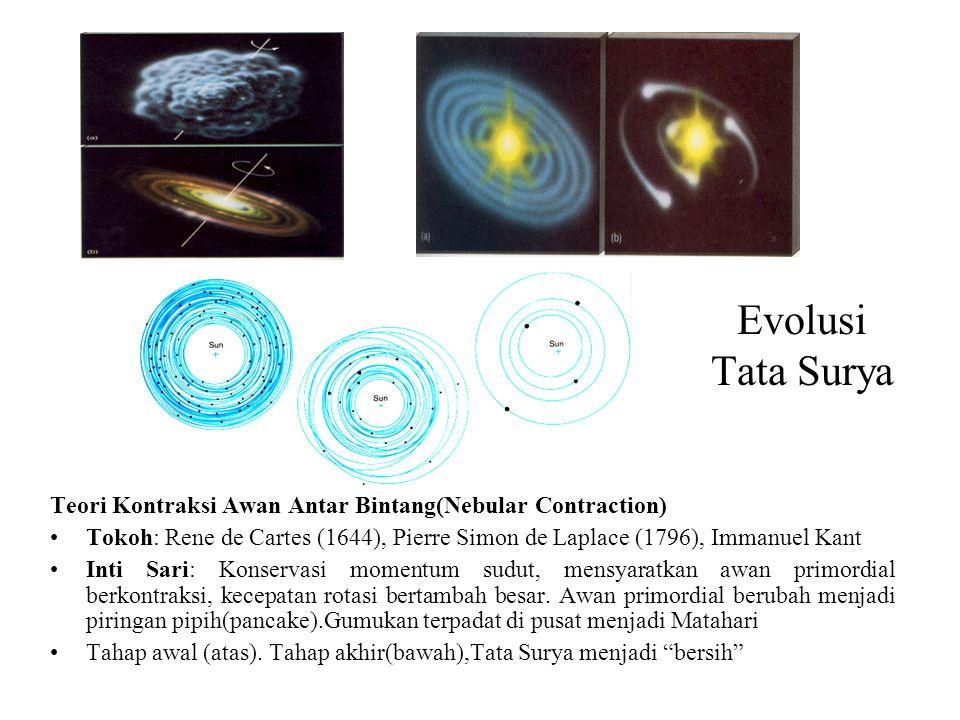 Evolusi Tata Surya Teori Kontraksi Awan Antar Bintang(Nebular Contraction) Tokoh: Rene de Cartes (1644), Pierre Simon de Laplace (1796), Immanuel Kant