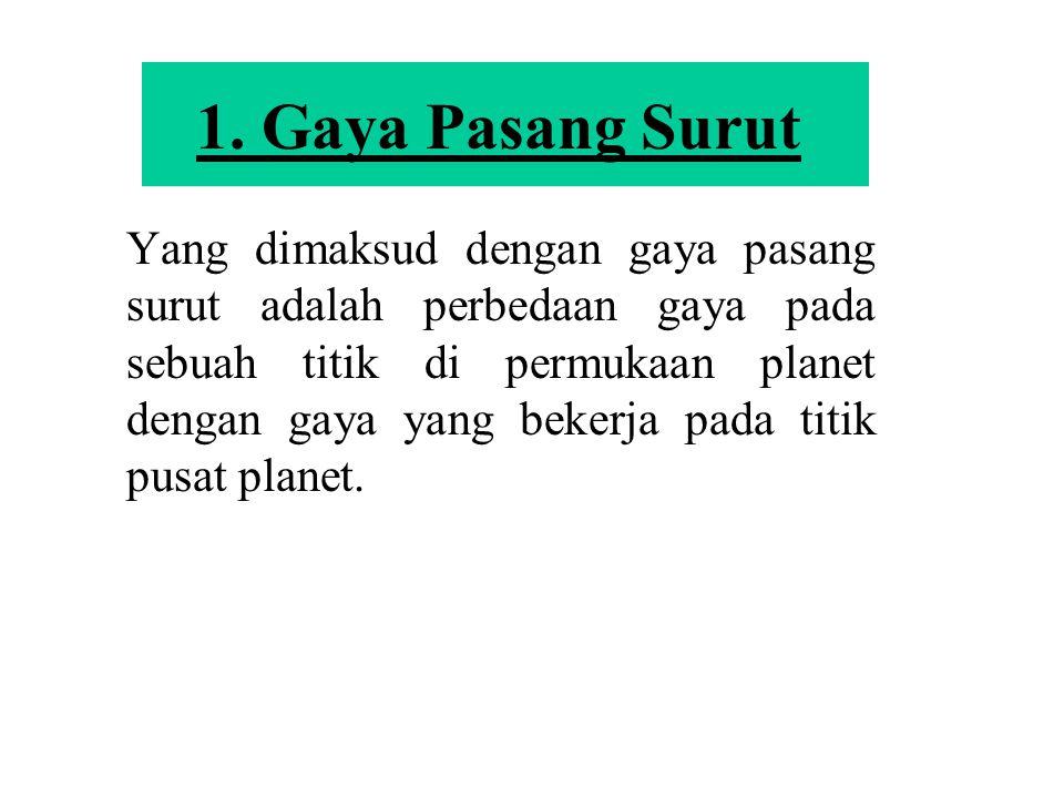 1. Gaya Pasang Surut Yang dimaksud dengan gaya pasang surut adalah perbedaan gaya pada sebuah titik di permukaan planet dengan gaya yang bekerja pada