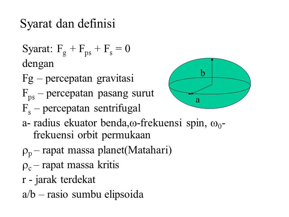 Syarat dan definisi Syarat: F g + F ps + F s = 0 dengan Fg – percepatan gravitasi F ps – percepatan pasang surut F s – percepatan sentrifugal a- radiu