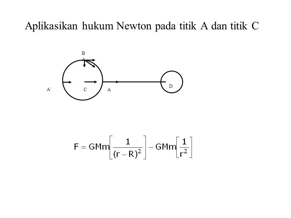 Kesimpulan 2 Bila F d > F g maka m 1 dan m 2 akan terpisah Tidak ada satelit alamiah yang mengorbit dalam radius  2,5 kali radius planet Orbit m i terhadap M