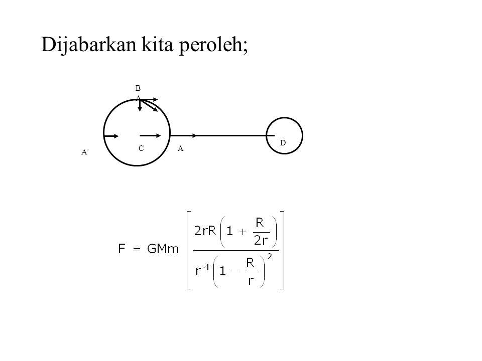 A B CA D Karena r >> R maka pada titik A;