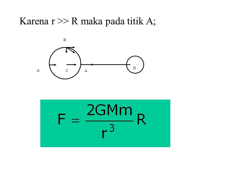 A' B CA D Karena r >> R maka pada titik A;