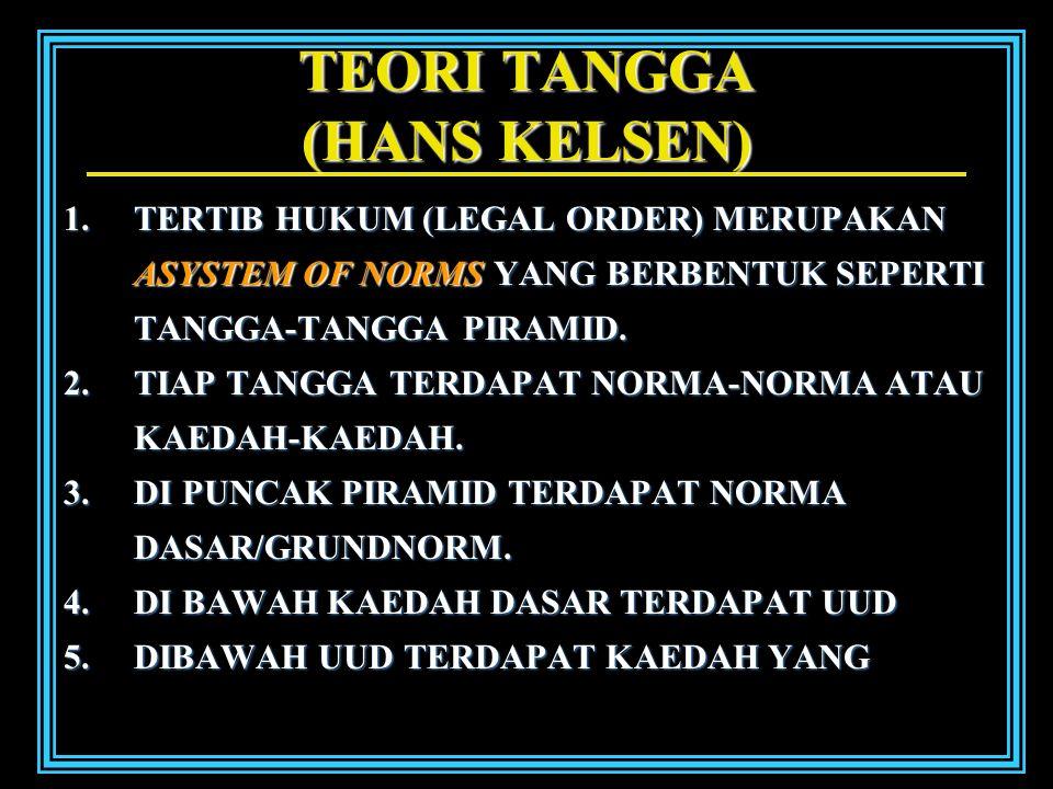 TEORI TANGGA (HANS KELSEN) 1.T ERTIB HUKUM (LEGAL ORDER) MERUPAKAN ASYSTEM OF NORMS YANG BERBENTUK SEPERTI TANGGA-TANGGA PIRAMID.