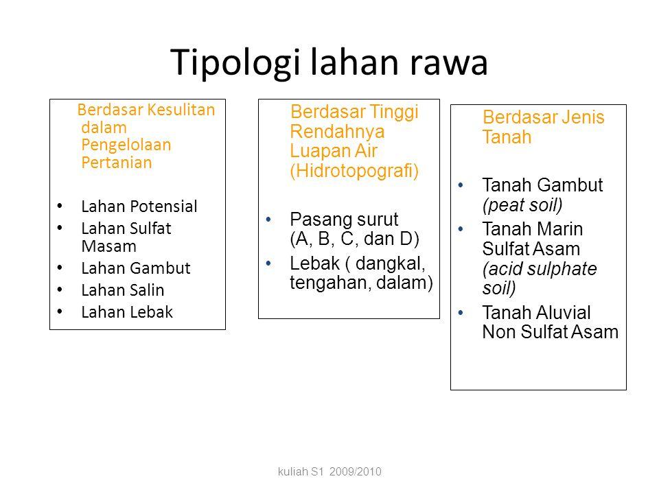 Rawa Lebak Berdasar kondisi hidrotopografi ada 3 (tiga) kelompok rawa lebak 1.Lebak Pematang (genangan air relatif dangkal dengan periode waktu pendek