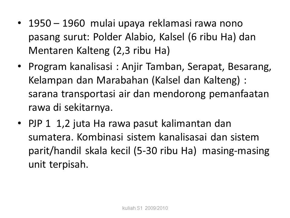 Lahan Rawa INDONESIA kuliah S1 2009/2010