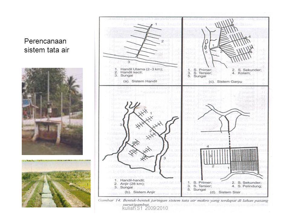 PJP 2 pengembangan rawa terpadu lintas sektoral, di Riau, Jambi, Sumsel, dan Kalbar. Menerapkan pendekatan zona pengelolaan air (water management zone