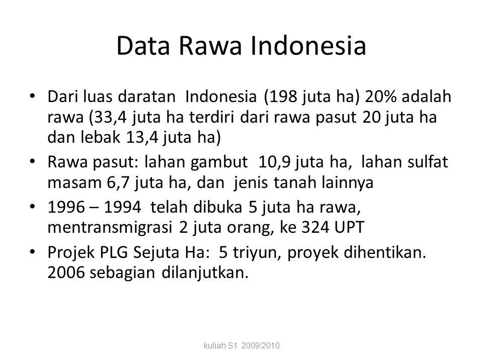Data Rawa Indonesia Dari luas daratan Indonesia (198 juta ha) 20% adalah rawa (33,4 juta ha terdiri dari rawa pasut 20 juta ha dan lebak 13,4 juta ha) Rawa pasut: lahan gambut 10,9 juta ha, lahan sulfat masam 6,7 juta ha, dan jenis tanah lainnya 1996 – 1994 telah dibuka 5 juta ha rawa, mentransmigrasi 2 juta orang, ke 324 UPT Projek PLG Sejuta Ha: 5 triyun, proyek dihentikan.