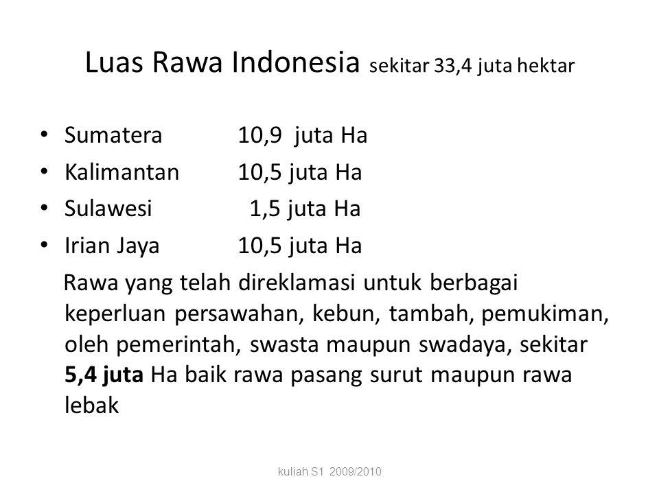 Luas Rawa Indonesia sekitar 33,4 juta hektar Sumatera 10,9 juta Ha Kalimantan 10,5 juta Ha Sulawesi 1,5 juta Ha Irian Jaya 10,5 juta Ha Rawa yang telah direklamasi untuk berbagai keperluan persawahan, kebun, tambah, pemukiman, oleh pemerintah, swasta maupun swadaya, sekitar 5,4 juta Ha baik rawa pasang surut maupun rawa lebak kuliah S1 2009/2010
