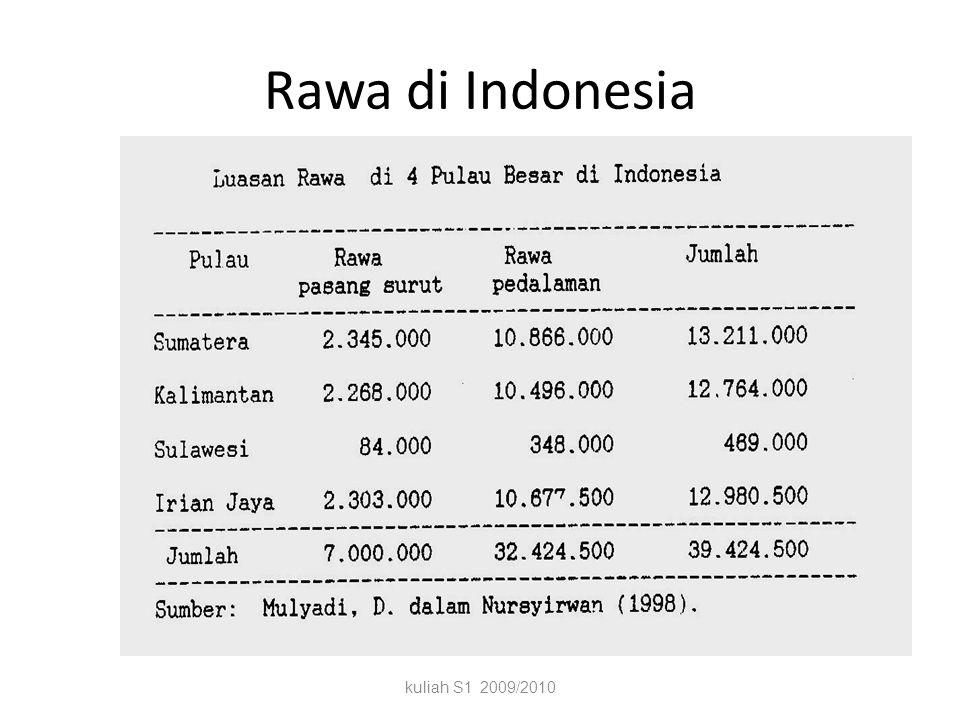 Sebaran rawa Indonesia kuliah S1 2009/2010