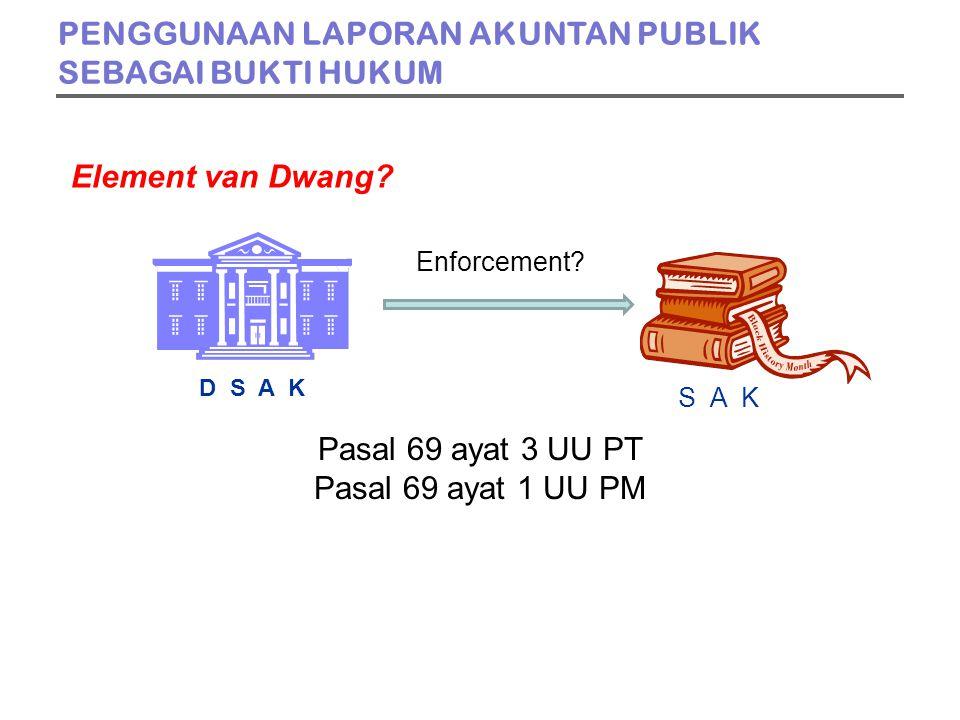 Element van Dwang. D S A K S A K Pasal 69 ayat 3 UU PT Pasal 69 ayat 1 UU PM Enforcement.