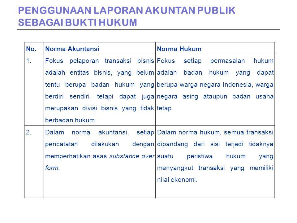 No.Norma AkuntansiNorma Hukum 1.