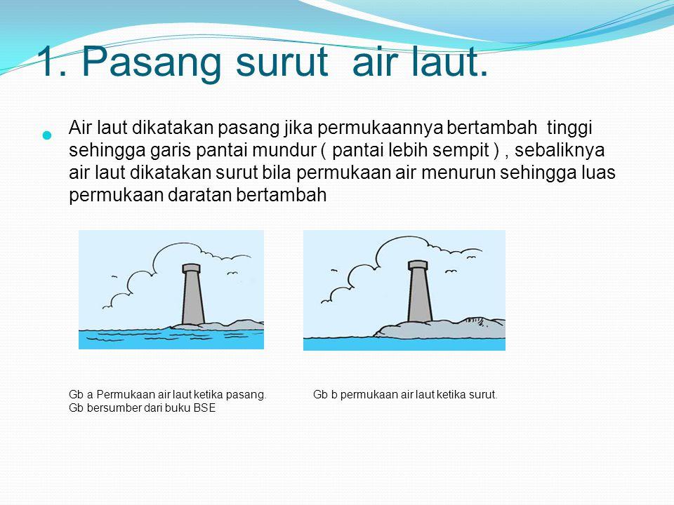 1. Pasang surut air laut. Air laut dikatakan pasang jika permukaannya bertambah tinggi sehingga garis pantai mundur ( pantai lebih sempit ), sebalikny