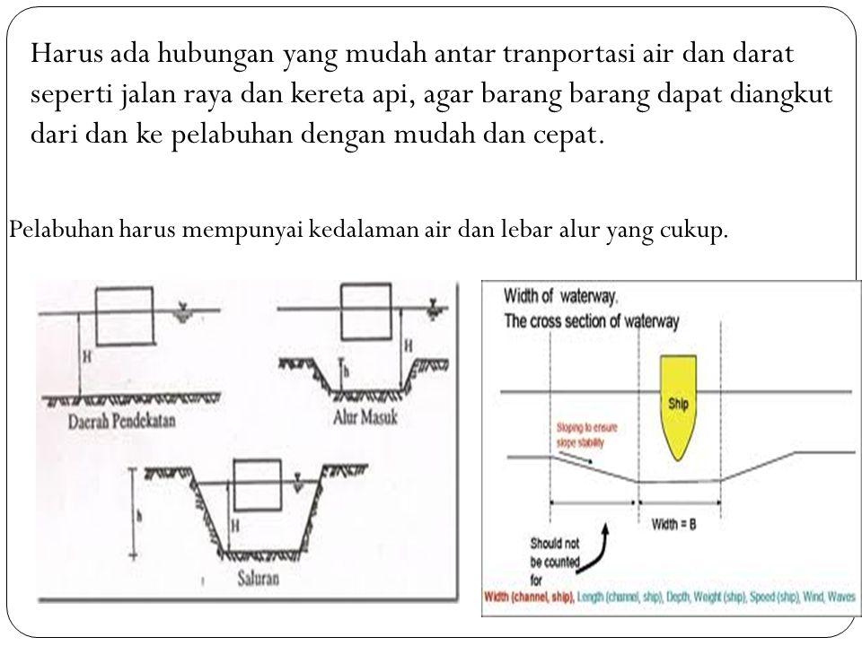 Harus ada hubungan yang mudah antar tranportasi air dan darat seperti jalan raya dan kereta api, agar barang barang dapat diangkut dari dan ke pelabuh