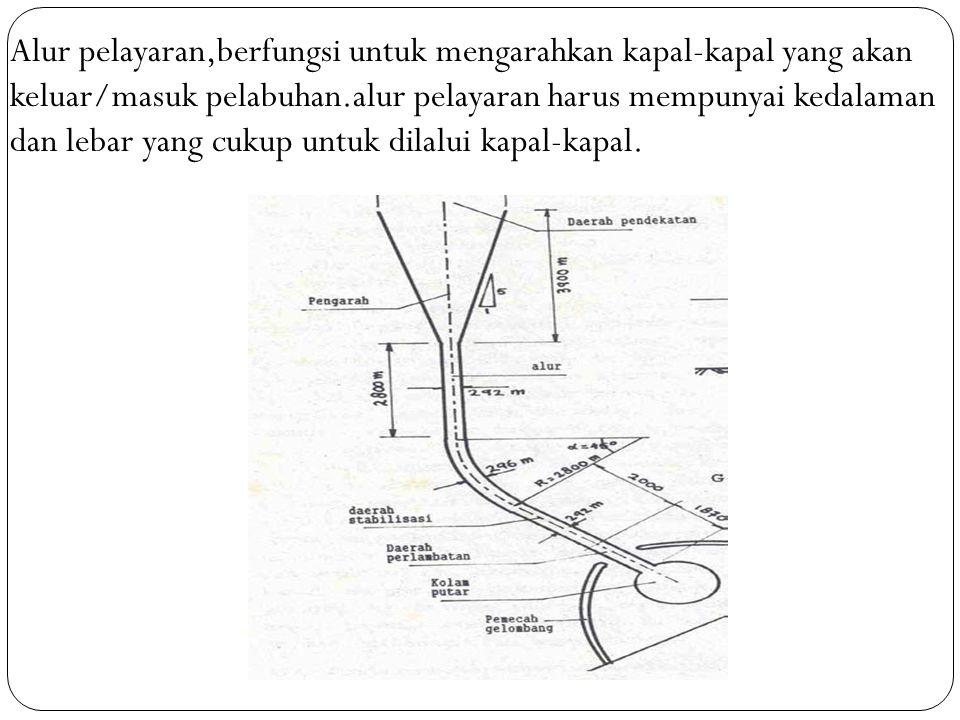 Kolam pelabuhan,merupakan daerah perairan dimana kapal berlabuh untuk melakukan bongkar muat,melakukan gerakan untuk memutar(dikolam putar).