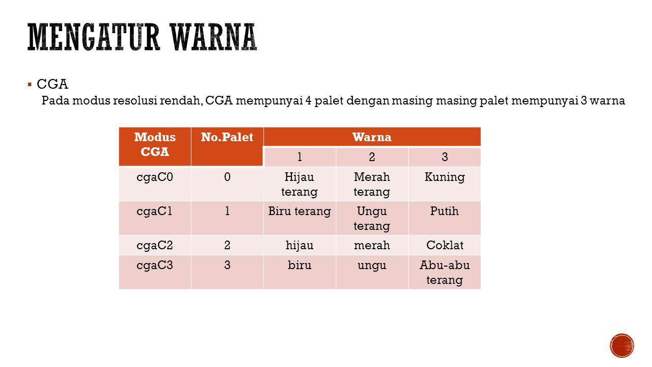  CGA Pada modus resolusi rendah, CGA mempunyai 4 palet dengan masing masing palet mempunyai 3 warna Modus CGA No.PaletWarna 123 cgaC00Hijau terang Merah terang Kuning cgaC11Biru terangUngu terang Putih cgaC22hijaumerahCoklat cgaC33biruunguAbu-abu terang