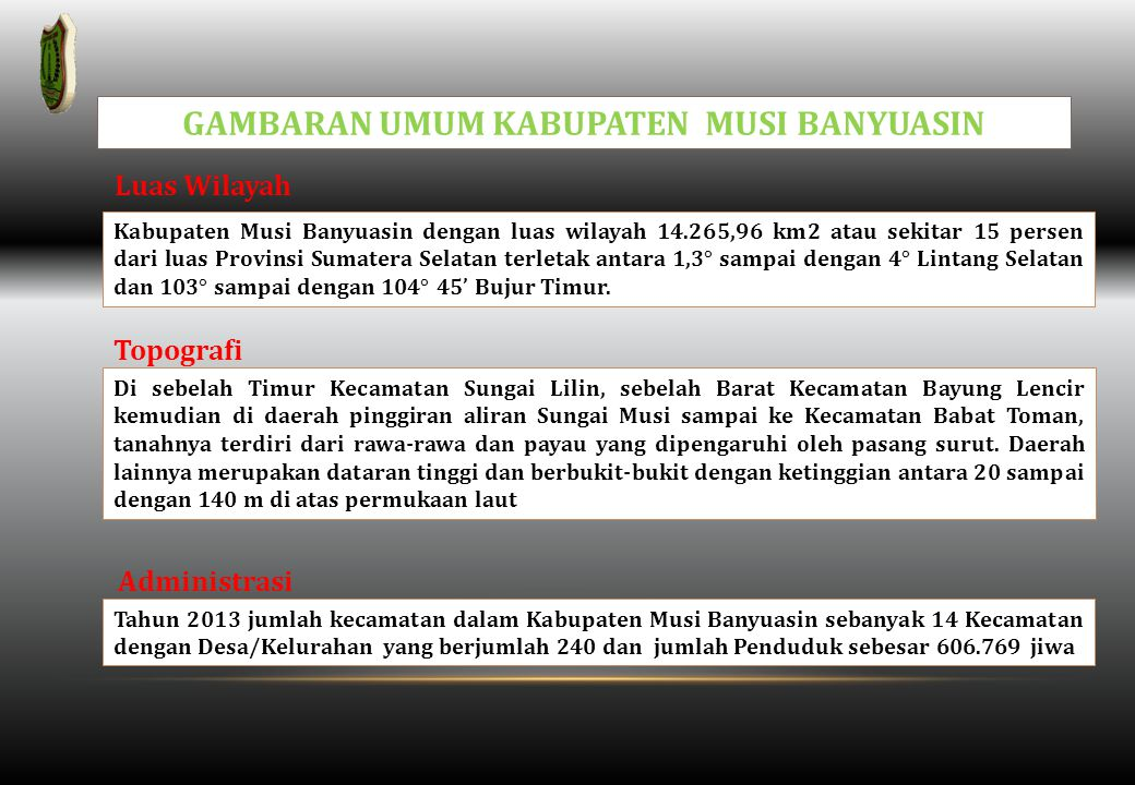 GAMBARAN UMUM KABUPATEN MUSI BANYUASIN Luas Wilayah Kabupaten Musi Banyuasin dengan luas wilayah 14.265,96 km2 atau sekitar 15 persen dari luas Provinsi Sumatera Selatan terletak antara 1,3° sampai dengan 4° Lintang Selatan dan 103° sampai dengan 104° 45' Bujur Timur.